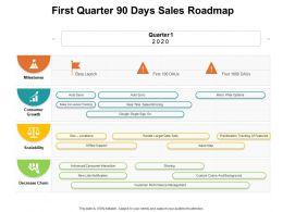 First Quarter 90 Days Sales Roadmap