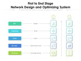 First To End Stage Network Design And Optimizing System