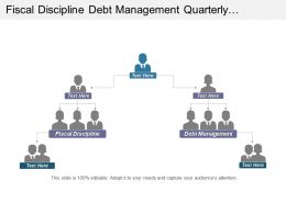 Fiscal Discipline Debt Management Quarterly Dividends Disaster Relief Cpb