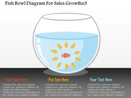 fish_bowl_diagram_for_sales_growth_flat_powerpoint_design_Slide01
