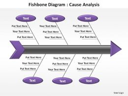 fishbone analysis diagram cause analysis  ppt slides diagrams templates powerpoint info graphics