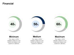 Fishbone Analysis Solving Business Financial Minimum Maximum Percentages Ppt Pictures