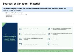 Fishbone Analysis Solving Business Sources Of Variation Material Production Stage Ppt Styles