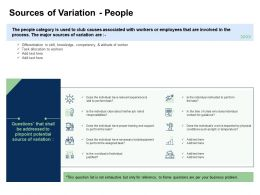 Fishbone Analysis Solving Business Sources Of Variation People Knowledge Ppts Icons