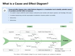 Fishbone Analysis Solving What Is A Cause And Effect Diagram Troubleshoot Ppts Topics