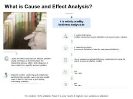 Fishbone Analysis What Is Cause And Effect Analysis Forthcoming Scenarios Ppt Summary