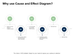Fishbone Analysis Why Use Cause And Effect Diagram Multiple Causes Ppt Ideas