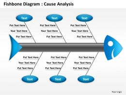 Fishbone Diagram Cause Analysis Powerpoint Slides Presentation Diagrams Templates