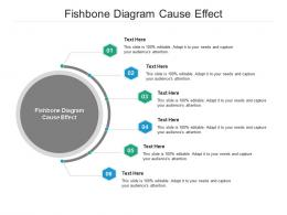 Fishbone Diagram Cause Effect Ppt Powerpoint Presentation Gallery Background Designs Cpb