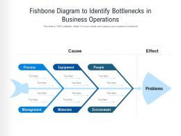 Fishbone Diagram To Identify Bottlenecks In Business Operations