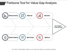 Fishbone Tool For Value Gap Analysis