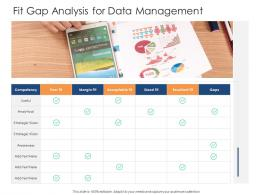Fit Gap Analysis For Data Management