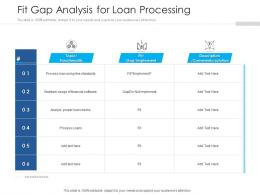 Fit Gap Analysis For Loan Processing