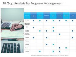 Fit Gap Analysis For Program Management
