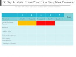 Fit Gap Analysis Powerpoint Slide Templates Download