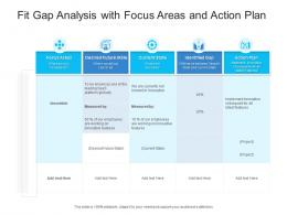 Fit Gap Analysis With Focus Areas And Action Plan