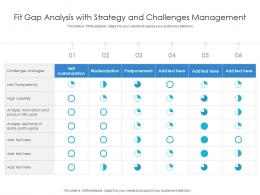 Fit Gap Analysis With Strategy And Challenges Management