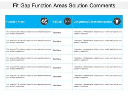 Fit Gap Function Areas Solution Comments