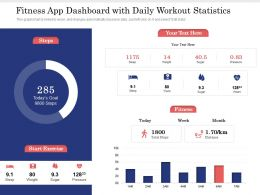 Fitness App Dashboard With Daily Workout Statistics