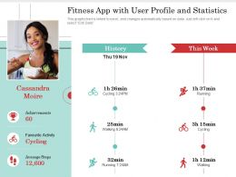 Fitness App With User Profile And Statistics