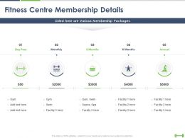 Fitness Centre Membership Details Ppt Powerpoint Presentation Layouts