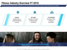 Fitness Industry Overview Fy 2018 Global Health Ppt Powerpoint Topics