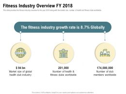 Fitness Industry Overview Fy 2018 Worldwide Ppt Powerpoint Presentation Layouts