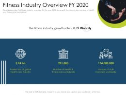 Fitness Industry Overview Fy 2020 Clubs Growth Ppt Slides
