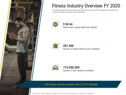Fitness Industry Overview FY 2020 Global Ppt Powerpoint Presentation Ideas Information