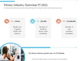 Fitness Industry Overview Fy 2021 Office Fitness Ppt Microsoft