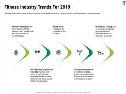 Fitness Industry Trends For 2019 Followed Ppt Powerpoint Presentation Model Templates