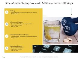 Fitness Studio Startup Proposal Additional Service Offerings Ppt Powerpoint Styles