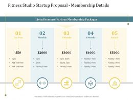 Fitness Studio Startup Proposal Membership Details Ppt Powerpoint Graphics