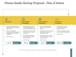 Fitness Studio Startup Proposal Plan Of Action Ppt Powerpoint Presentation Icon