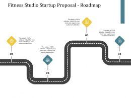 Fitness Studio Startup Proposal Roadmap Ppt Powerpoint Presentation Model