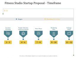 Fitness Studio Startup Proposal Timeframe Ppt Powerpoint Presentation Model Deck