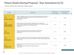 Fitness Studio Startup Proposal Your Investment L2229 Ppt Powerpoint Infographics