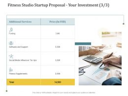 Fitness Studio Startup Proposal Your Investment L2230 Ppt Powerpoint Inspiration