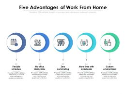 Five Advantages Of Work From Home