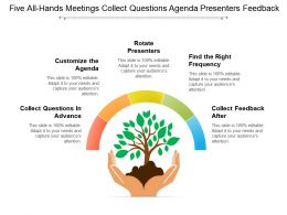 Five All Hands Meetings Collect Questions Agenda Presenters Feedback