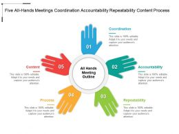 Five All Hands Meetings Coordination Accountability Repeatability Content Process