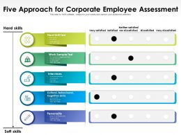 Five Approach For Corporate Employee Assessment
