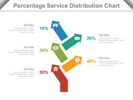 Five Arrows With Percentage Service Distribution Chart Powerpoint Slides
