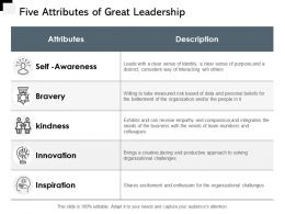 Five Attributes Of Great Leadership