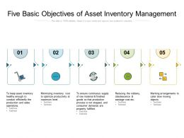 Five Basic Objectives Of Asset Inventory Management