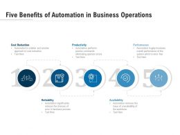 Five Benefits Of Automation In Business Operations