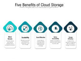 Five Benefits Of Cloud Storage