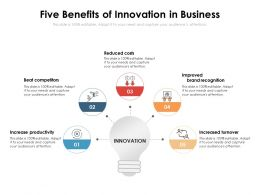 Five Benefits Of Innovation In Business
