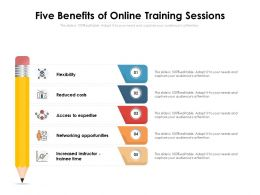 Five Benefits Of Online Training Sessions