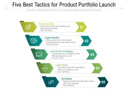 Five Best Tactics For Product Portfolio Launch